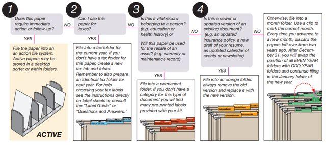 Freedom Filer makes filing easy